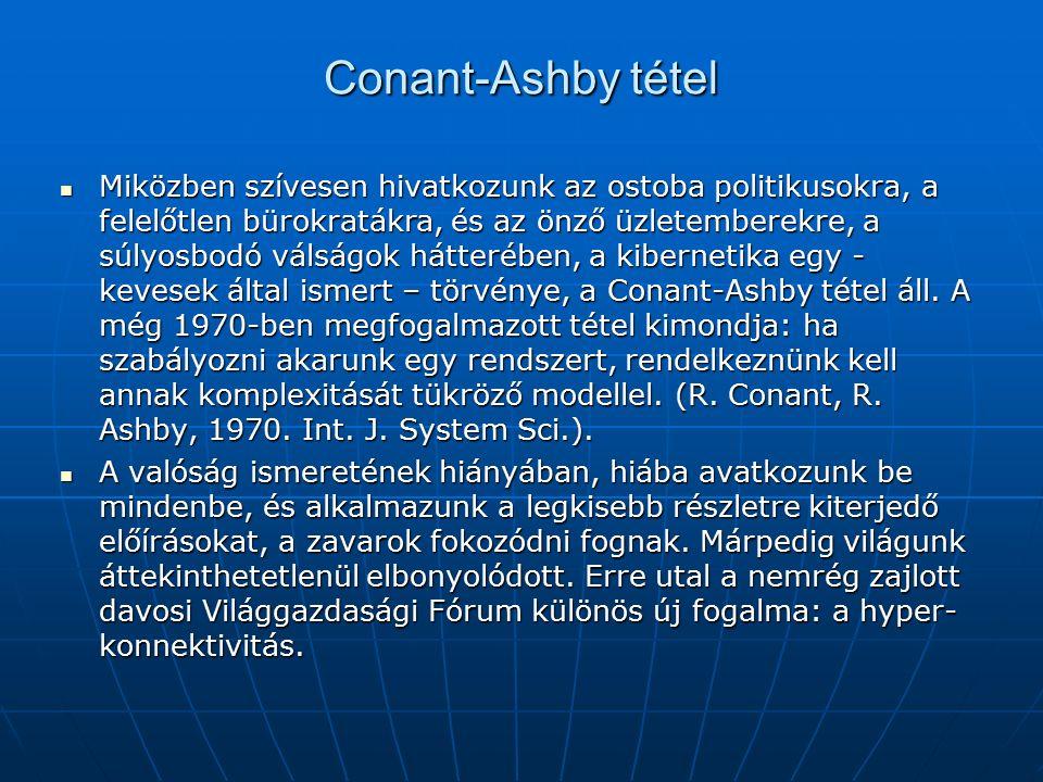 Conant-Ashby tétel Miközben szívesen hivatkozunk az ostoba politikusokra, a felelőtlen bürokratákra, és az önző üzletemberekre, a súlyosbodó válságok hátterében, a kibernetika egy - kevesek által ismert – törvénye, a Conant-Ashby tétel áll.
