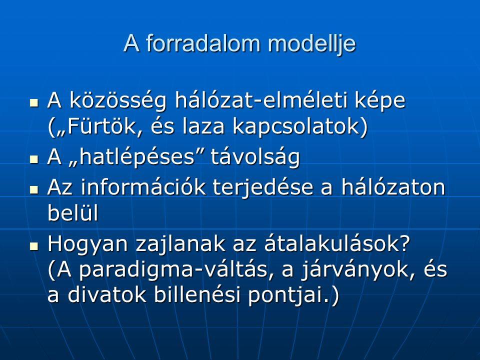 """A forradalom modellje A közösség hálózat-elméleti képe (""""Fürtök, és laza kapcsolatok) A közösség hálózat-elméleti képe (""""Fürtök, és laza kapcsolatok) A """"hatlépéses távolság A """"hatlépéses távolság Az információk terjedése a hálózaton belül Az információk terjedése a hálózaton belül Hogyan zajlanak az átalakulások."""