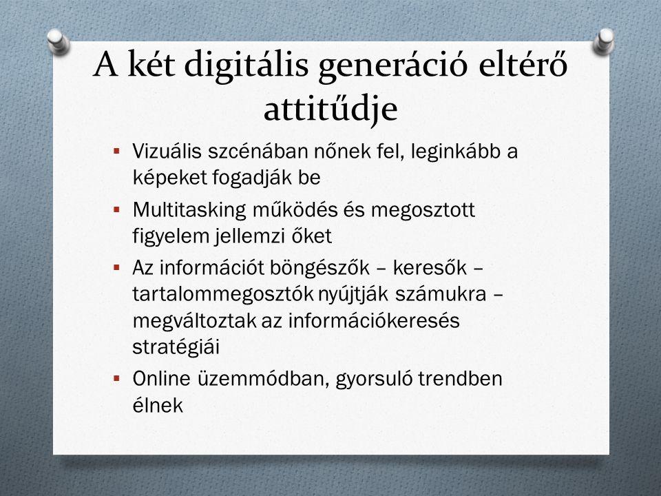 A két digitális generáció eltérő attitűdje  Vizuális szcénában nőnek fel, leginkább a képeket fogadják be  Multitasking működés és megosztott figyelem jellemzi őket  Az információt böngészők – keresők – tartalommegosztók nyújtják számukra – megváltoztak az információkeresés stratégiái  Online üzemmódban, gyorsuló trendben élnek
