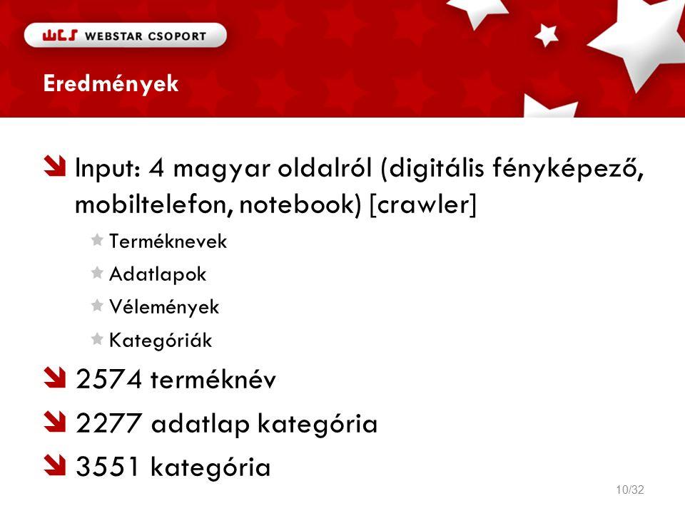 Eredmények  Input: 4 magyar oldalról (digitális fényképező, mobiltelefon, notebook) [crawler] Terméknevek Adatlapok Vélemények Kategóriák  2574 terméknév  2277 adatlap kategória  3551 kategória 10/32