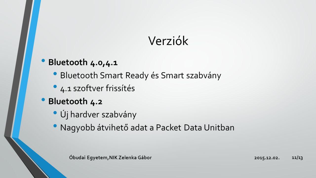 Verziók Bluetooth 4.0,4.1 Bluetooth Smart Ready és Smart szabvány 4.1 szoftver frissítés Bluetooth 4.2 Új hardver szabvány Nagyobb átvihető adat a Packet Data Unitban 2015.12.02.Óbudai Egyetem,NIK Zelenka Gábor 11/13