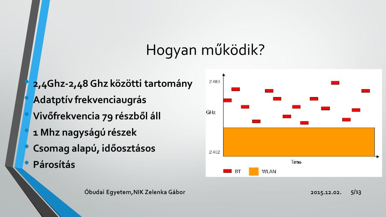 Hogyan működik? 2,4Ghz-2,48 Ghz közötti tartomány Adatptív frekvenciaugrás Vivőfrekvencia 79 részből áll 1 Mhz nagyságú részek Csomag alapú, időosztás