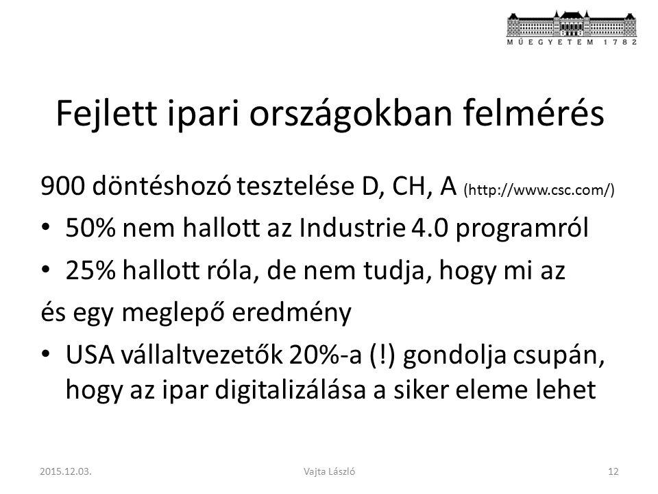 Fejlett ipari országokban felmérés 900 döntéshozó tesztelése D, CH, A (http://www.csc.com/) 50% nem hallott az Industrie 4.0 programról 25% hallott róla, de nem tudja, hogy mi az és egy meglepő eredmény USA vállaltvezetők 20%-a (!) gondolja csupán, hogy az ipar digitalizálása a siker eleme lehet 2015.12.03.Vajta László12