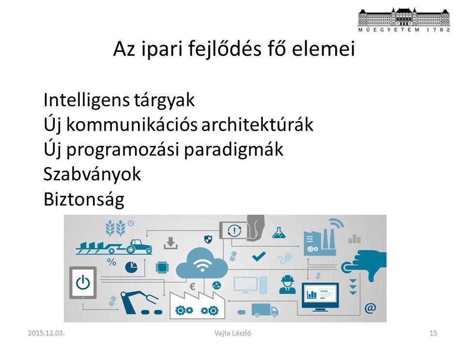 Az ipari fejlődés fő elemei Intelligens tárgyak Új kommunikációs architektúrák Új programozási paradigmák Szabványok Biztonság 2015.12.03.Vajta László15