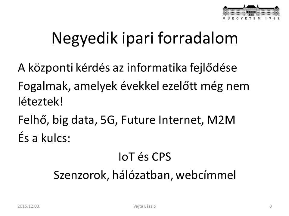 Negyedik ipari forradalom A központi kérdés az informatika fejlődése Fogalmak, amelyek évekkel ezelőtt még nem léteztek! Felhő, big data, 5G, Future I