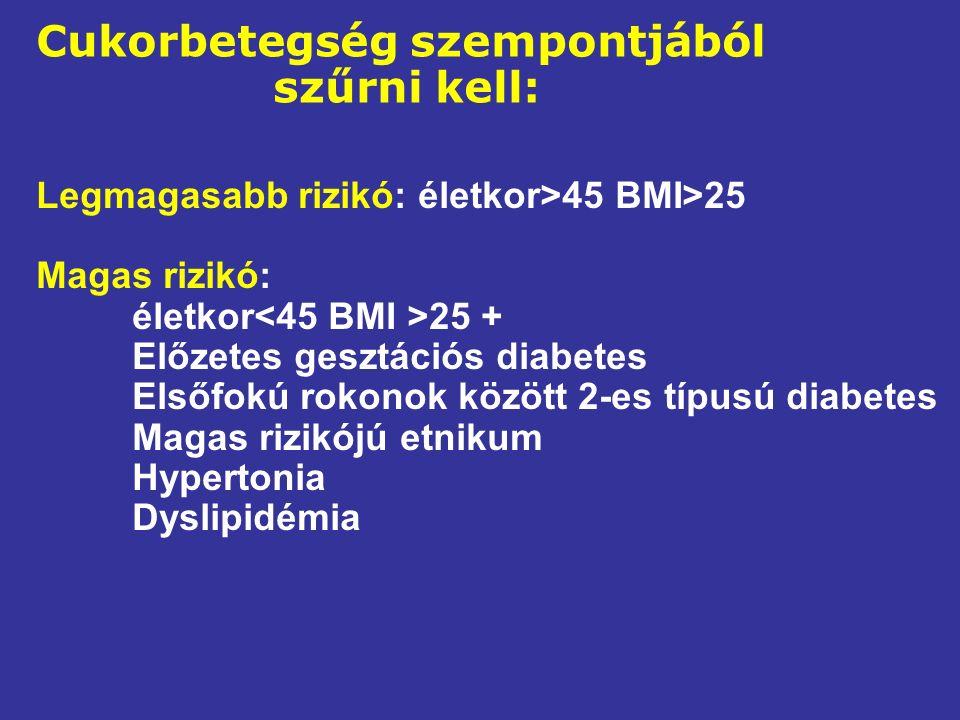 Cukorbetegség szempontjából szűrni kell: Legmagasabb rizikó: életkor>45 BMI>25 Magas rizikó: életkor 25 + Előzetes gesztációs diabetes Elsőfokú rokonok között 2-es típusú diabetes Magas rizikójú etnikum Hypertonia Dyslipidémia