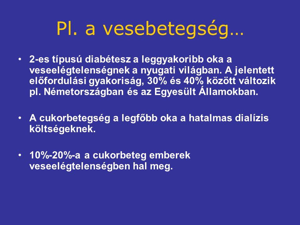 Pl. a vesebetegség… 2-es típusú diabétesz a leggyakoribb oka a veseelégtelenségnek a nyugati világban. A jelentett előfordulási gyakoriság, 30% és 40%