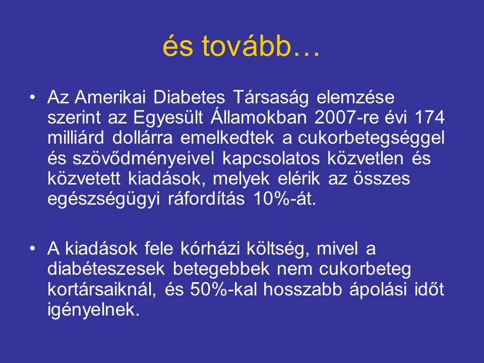 és tovább… Az Amerikai Diabetes Társaság elemzése szerint az Egyesült Államokban 2007-re évi 174 milliárd dollárra emelkedtek a cukorbetegséggel és szövődményeivel kapcsolatos közvetlen és közvetett kiadások, melyek elérik az összes egészségügyi ráfordítás 10%-át.