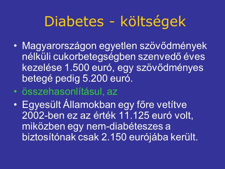 Diabetes - költségek Magyarországon egyetlen szövődmények nélküli cukorbetegségben szenvedő éves kezelése 1.500 euró, egy szövődményes betegé pedig 5.200 euró.