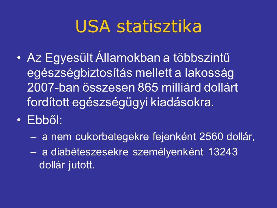 USA statisztika Az Egyesült Államokban a többszintű egészségbiztosítás mellett a lakosság 2007-ban összesen 865 milliárd dollárt fordított egészségügyi kiadásokra.