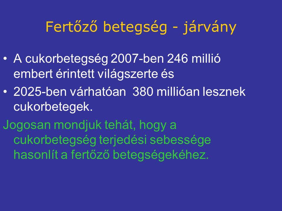 Fertőző betegség - járvány A cukorbetegség 2007-ben 246 millió embert érintett világszerte és 2025-ben várhatóan 380 millióan lesznek cukorbetegek.