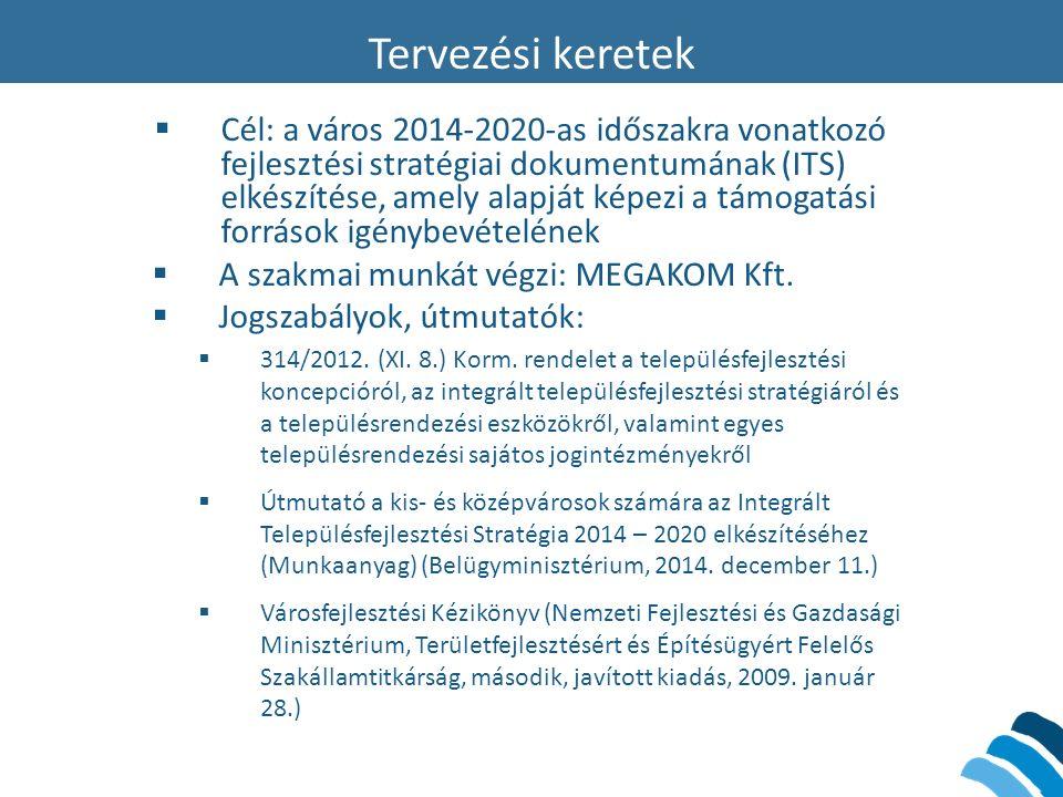 Tervezési folyamat Megalapozó vizsgálat (helyzetfeltárás, helyzetelemzés, helyzetértékelés) Település-fejlesztési koncepció Integrált település- fejlesztési stratégia (ITS) Partnerségi egyeztetés