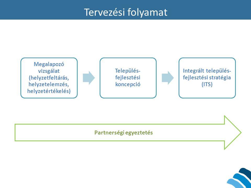 Tervezési folyamat Megalapozó vizsgálat (helyzetfeltárás, helyzetelemzés, helyzetértékelés) Település-fejlesztési koncepció Integrált település- fejle