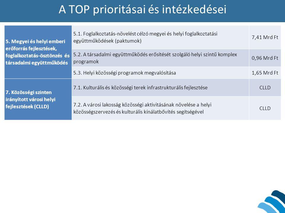 A TOP prioritásai és intézkedései 5. Megyei és helyi emberi erőforrás fejlesztések, foglalkoztatás-ösztönzés és társadalmi együttműködés 5.1. Foglalko