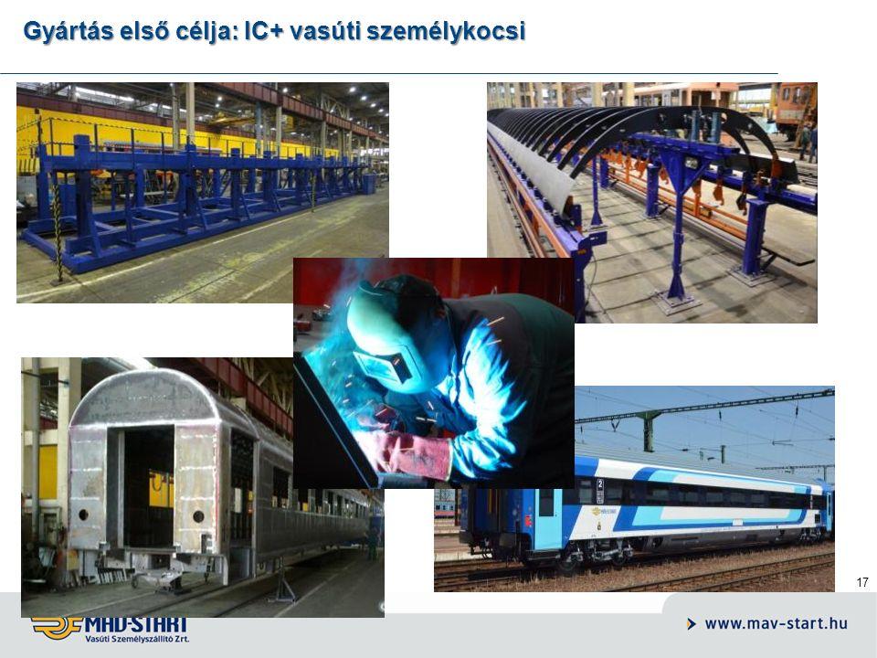 17 Gyártás első célja: IC+ vasúti személykocsi