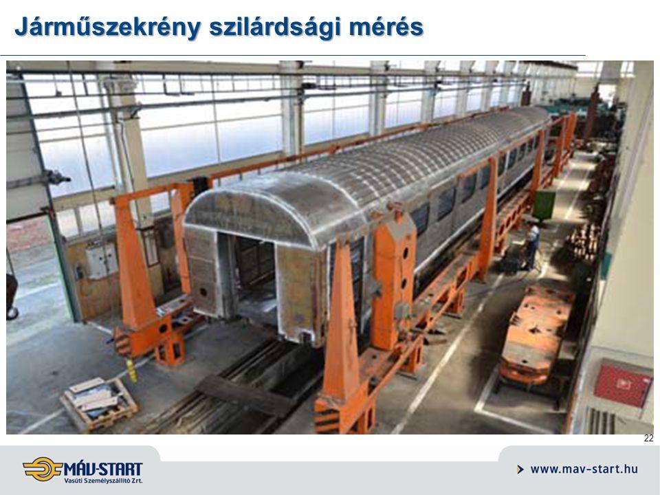 23 A kocsik külső megjelenése Nemzetközi forgalom műszaki követelményeinek teljesítése (TSI-k, UIC-döntvények, EN-szabványok)