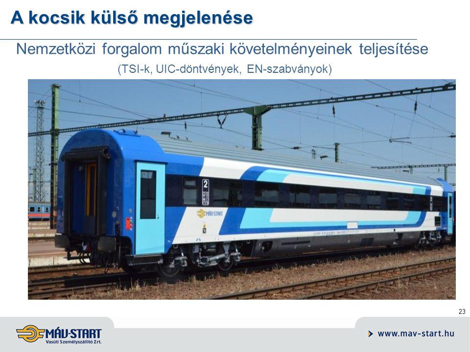 24 Prototípus Típus: 4-tengelyes Intercity 2.