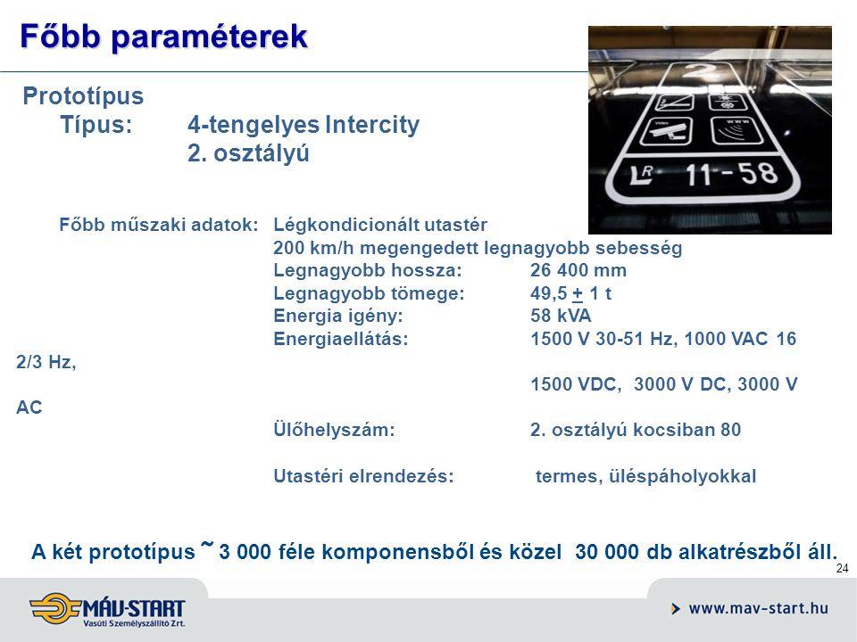 25 Forgóváz típusa: Siemens SF 400 MAV, mágneses sínfékkel, tengelyenként 3 féktárcsával Kerék futókör névleges átmérője: 920 mm A kocsi tömege (üresen): 48,5 ± 1 t Világítás: 24 V - egyedi fénycsőinverter Akkumulátortelep: Lúgos akkumulátor, 24V, 410Ah Energiaellátó: központi, kb.