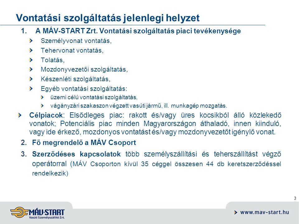 Vontatási szolgáltatás jelenlegi helyzet 3 1.A MÁV-START Zrt. Vontatási szolgáltatás piaci tevékenysége Személyvonat vontatás, Tehervonat vontatás, To