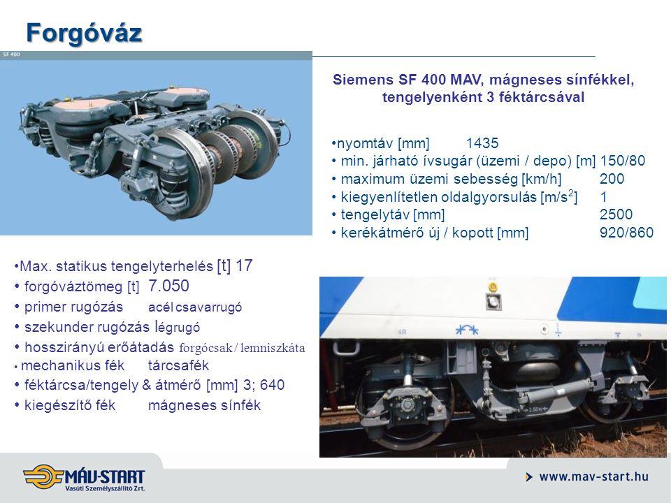 32 Forgóváz Siemens SF 400 MAV, mágneses sínfékkel, tengelyenként 3 féktárcsával Max. statikus tengelyterhelés [t] 17 forgóváztömeg [t] 7.050 primer r