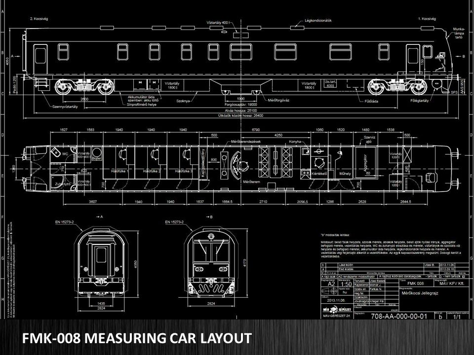 FMK-008 MEASURING CAR LAYOUT