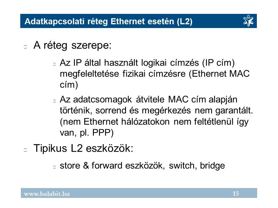 15 www.balabit.hu Adatkapcsolati réteg Ethernet esetén (L2) A réteg szerepe: Az IP által használt logikai címzés (IP cím) megfeleltetése fizikai címzésre (Ethernet MAC cím) Az adatcsomagok átvitele MAC cím alapján történik, sorrend és megérkezés nem garantált.