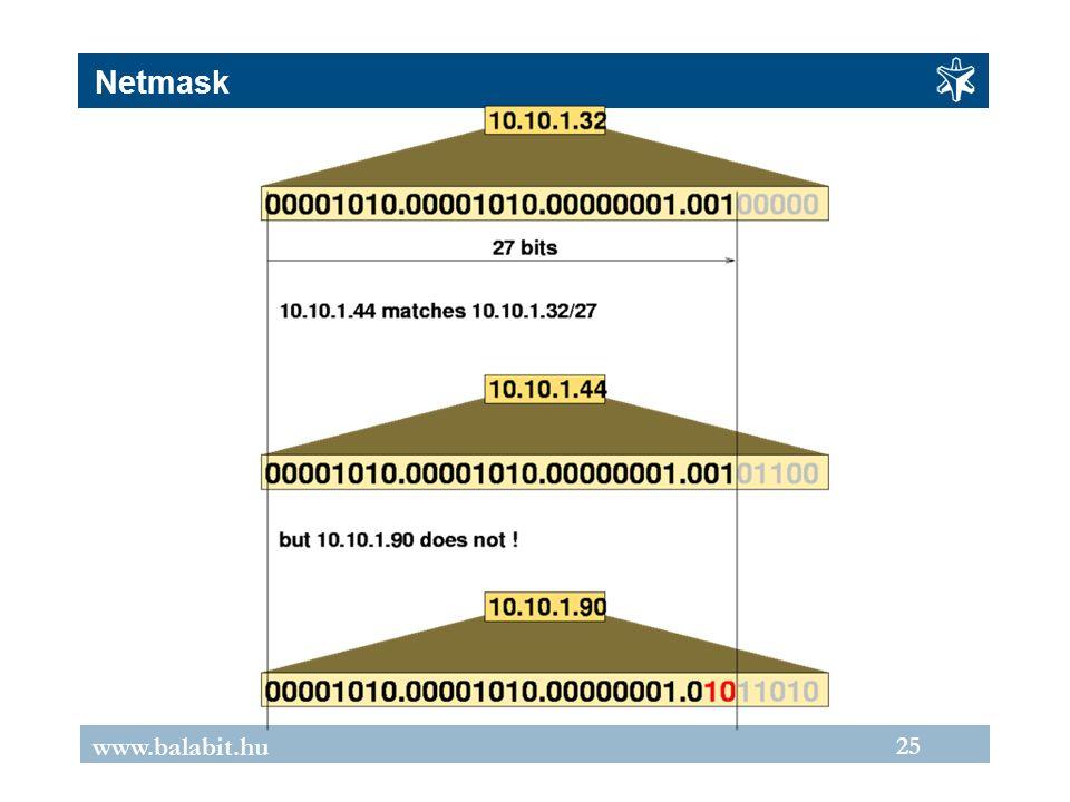 25 www.balabit.hu Netmask