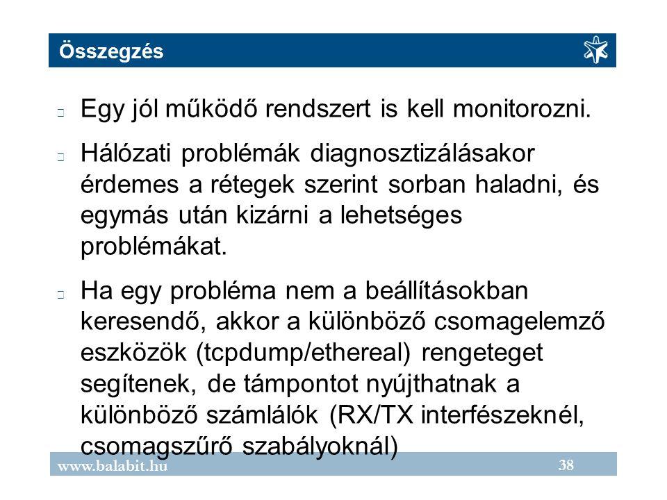38 www.balabit.hu Összegzés Egy jól működő rendszert is kell monitorozni.