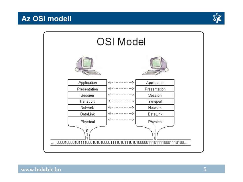 5 www.balabit.hu Az OSI modell
