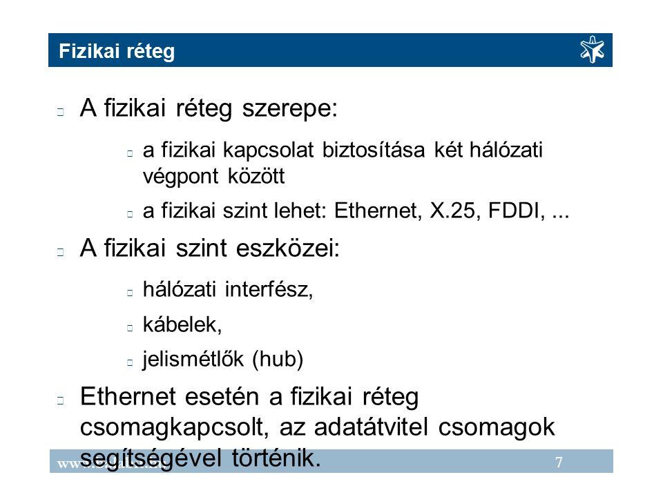8 www.balabit.hu Hálózati interfészek, beállítások I.