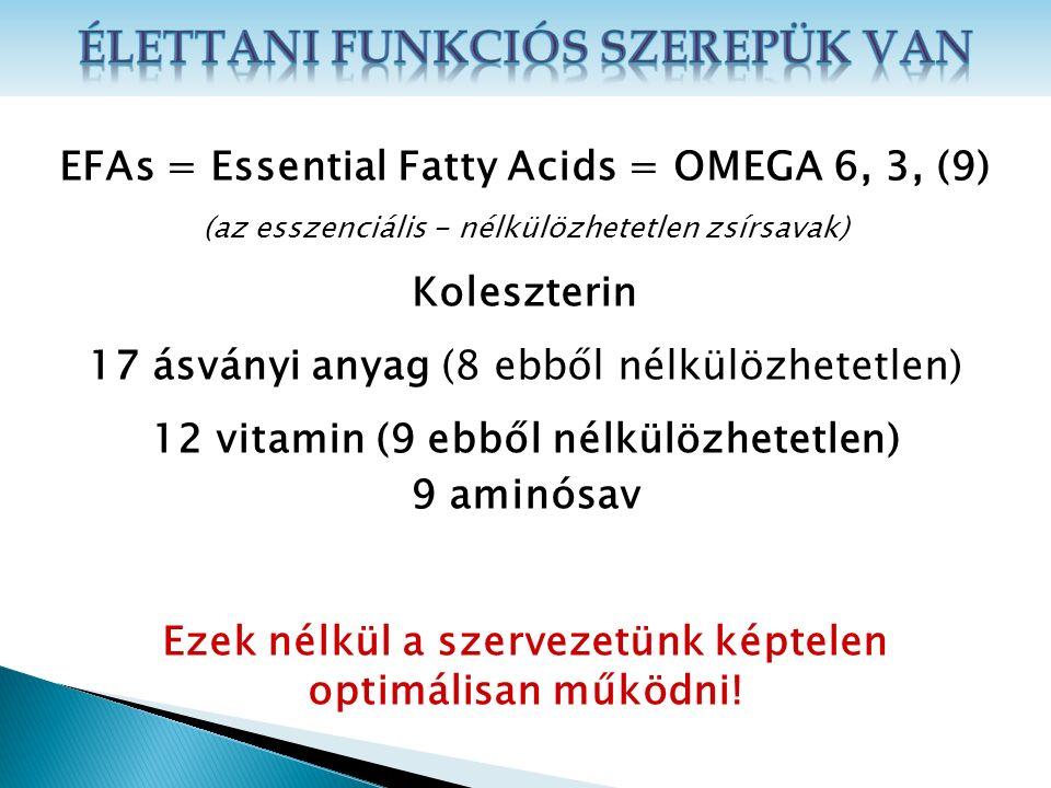 EFAs = Essential Fatty Acids = OMEGA 6, 3, (9) (az esszenciális - nélkülözhetetlen zsírsavak) Koleszterin 17 ásványi anyag (8 ebből nélkülözhetetlen) 12 vitamin (9 ebből nélkülözhetetlen) 9 aminósav Ezek nélkül a szervezetünk képtelen optimálisan működni!