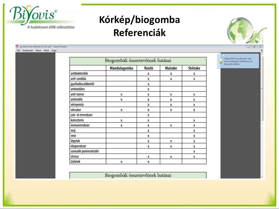 Kórkép/biogomba Referenciák
