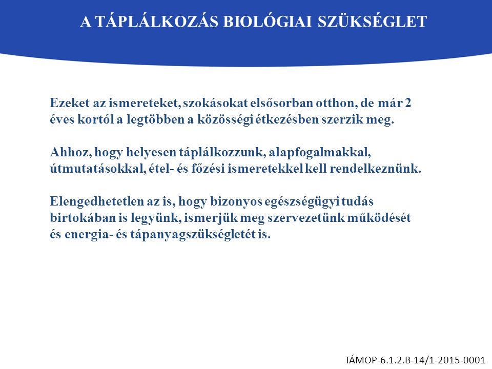 A TÁPLÁLKOZÁS BIOLÓGIAI SZÜKSÉGLET TÁMOP-6.1.2.B-14/1-2015-0001 Ezeket az ismereteket, szokásokat elsősorban otthon, de már 2 éves kortól a legtöbben