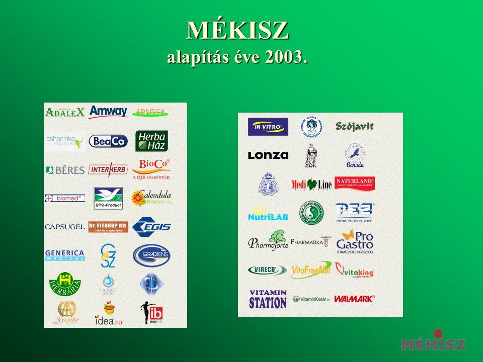 MÉKISZ alapítás éve 2003.