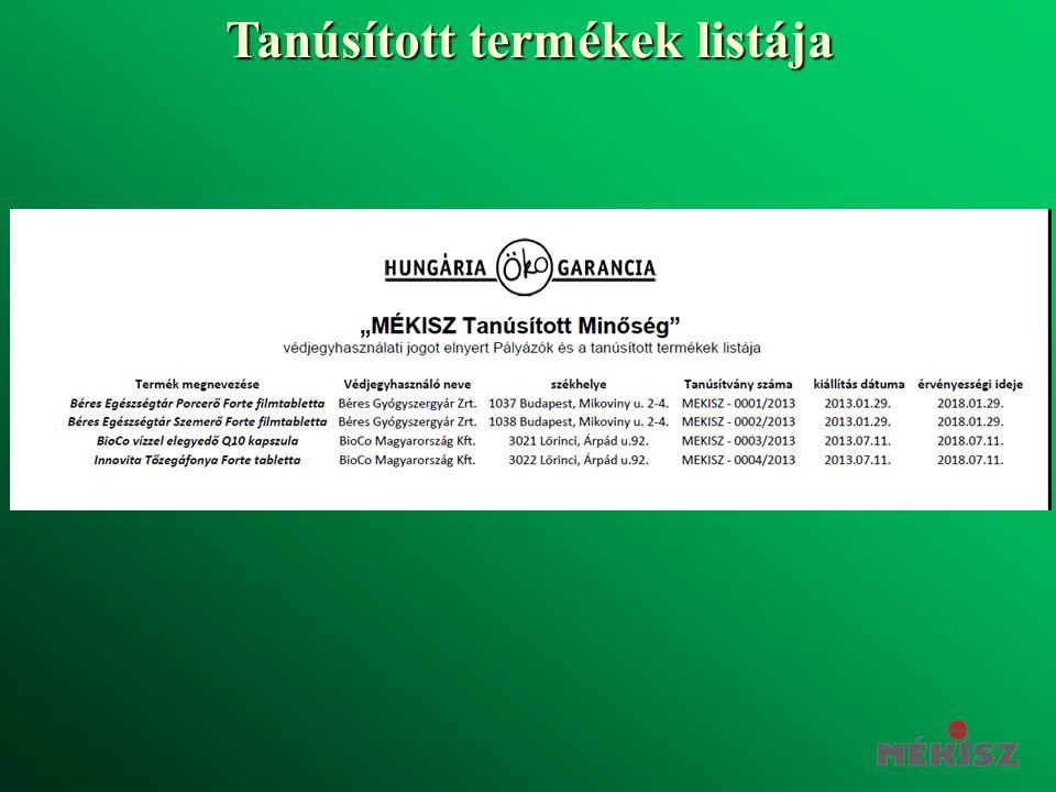 Tanúsított termékek listája