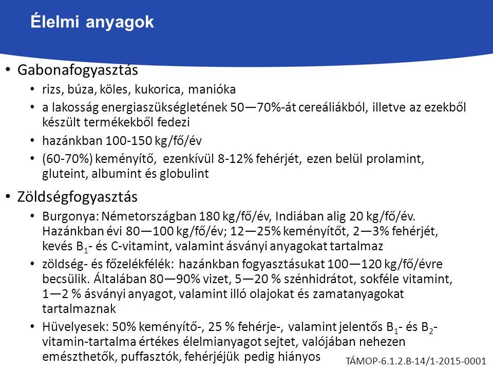 Élelmi anyagok Gabonafogyasztás rizs, búza, köles, kukorica, manióka a lakosság energiaszükségletének 50—70%-át cereáliákból, illetve az ezekből készült termékekből fedezi hazánkban 100-150 kg/fő/év (60-70%) keményítő, ezenkívül 8-12% fehérjét, ezen belül prolamint, gluteint, albumint és globulint Zöldségfogyasztás Burgonya: Németországban 180 kg/fő/év, Indiában alig 20 kg/fő/év.