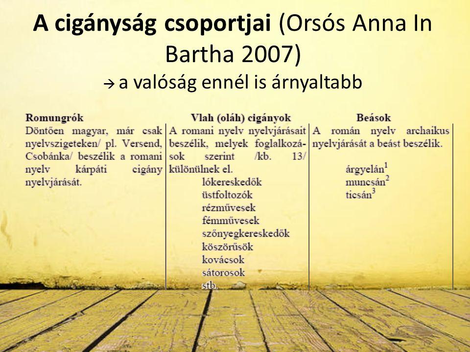 A cigányság csoportjai (Orsós Anna In Bartha 2007)  a valóság ennél is árnyaltabb