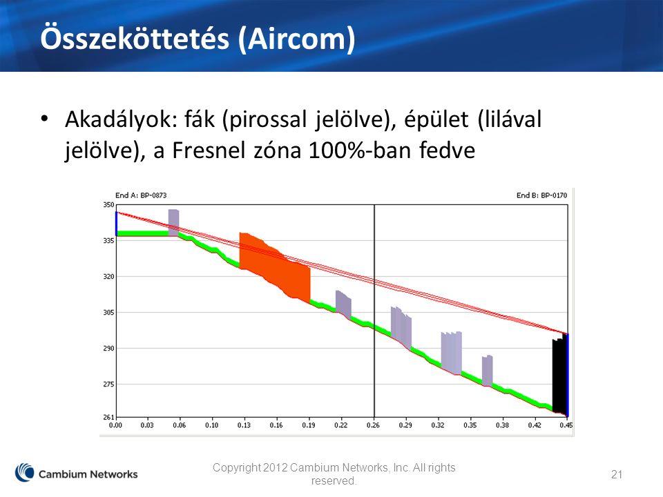 Összeköttetés (Aircom) Akadályok: fák (pirossal jelölve), épület (lilával jelölve), a Fresnel zóna 100%-ban fedve Copyright 2012 Cambium Networks, Inc.
