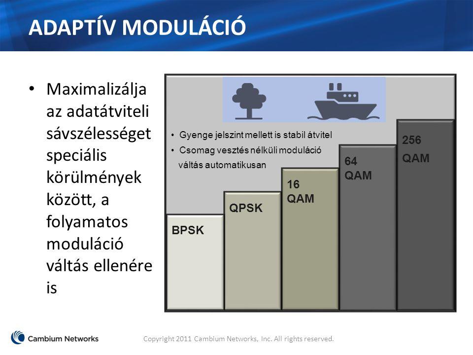 ADAPTÍV MODULÁCIÓ Maximalizálja az adatátviteli sávszélességet speciális körülmények között, a folyamatos moduláció váltás ellenére is Copyright 2011 Cambium Networks, Inc.