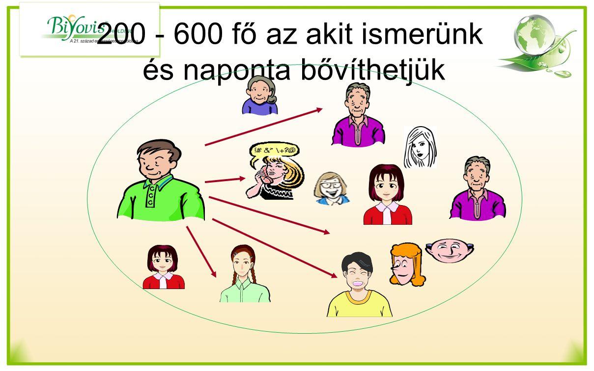 200 - 600 fő az akit ismerünk és naponta bővíthetjük