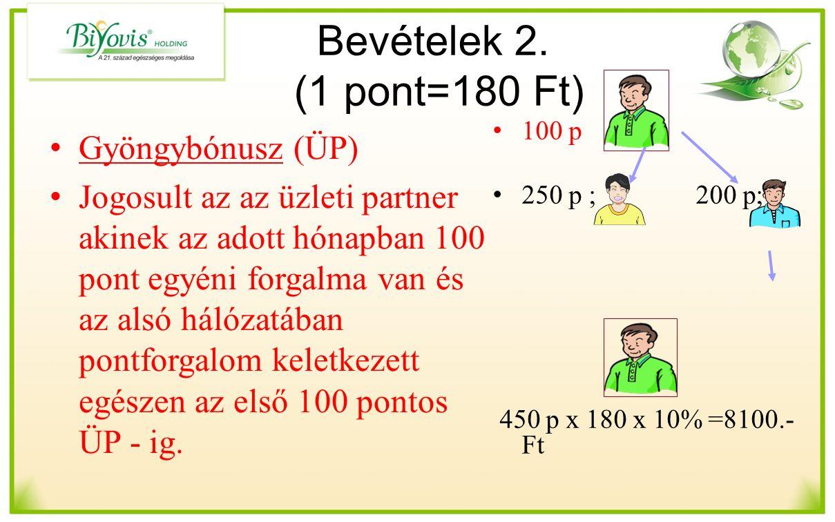 Bevételek 2. (1 pont=180 Ft) Gyöngybónusz (ÜP) Jogosult az az üzleti partner akinek az adott hónapban 100 pont egyéni forgalma van és az alsó hálózatá