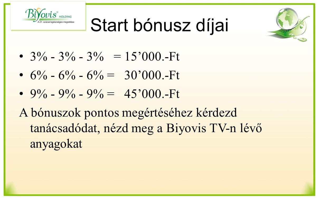 Start bónusz díjai 3% - 3% - 3% = 15'000.-Ft 6% - 6% - 6% = 30'000.-Ft 9% - 9% - 9% = 45'000.-Ft A bónuszok pontos megértéséhez kérdezd tanácsadódat, nézd meg a Biyovis TV-n lévő anyagokat