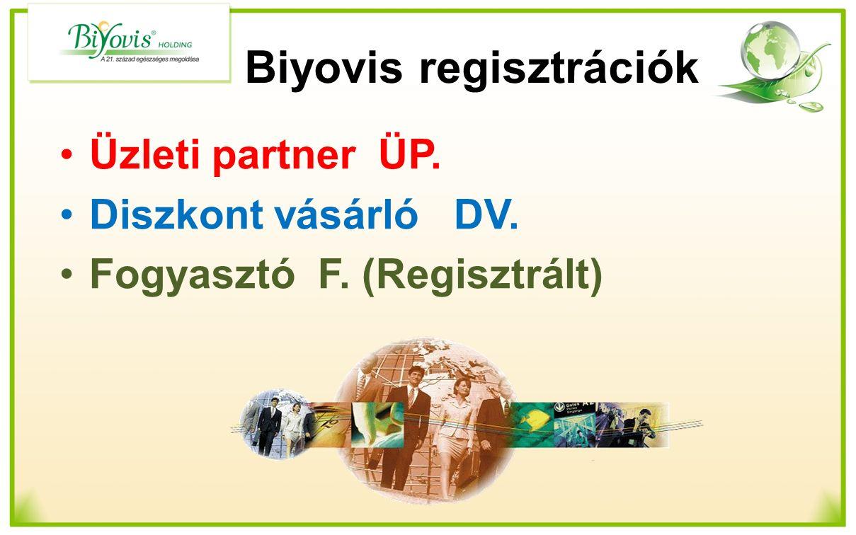 Biyovis regisztrációk Üzleti partner ÜP. Diszkont vásárló DV. Fogyasztó F. (Regisztrált)