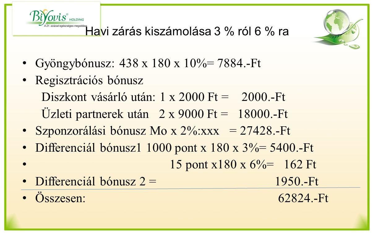 Havi zárás kiszámolása 3 % ról 6 % ra Gyöngybónusz: 438 x 180 x 10%= 7884.-Ft Regisztrációs bónusz Diszkont vásárló után: 1 x 2000 Ft = 2000.-Ft Üzlet