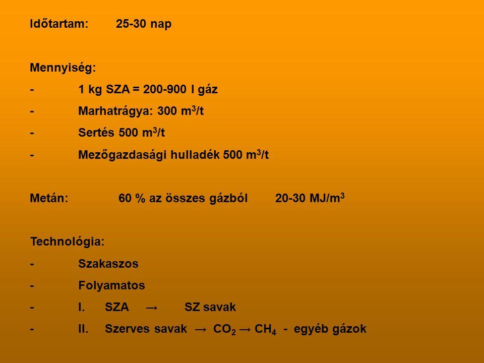 Fermentorok, gáztároló – gáztisztítás → hulladék hő – rothadt iszap kihelyezés Felhasználása: - földgázszerű fűtés, szárítók, hűtés, üvegház, gázmotorok, iszaptrágyázás Előnye: - kidolgozott, beruházás megtérülés, könnyen kezelhető, forgalmazható Hátránya: - magas kén (toll, szőr, csontok) vagy nehézfém esetén nem.