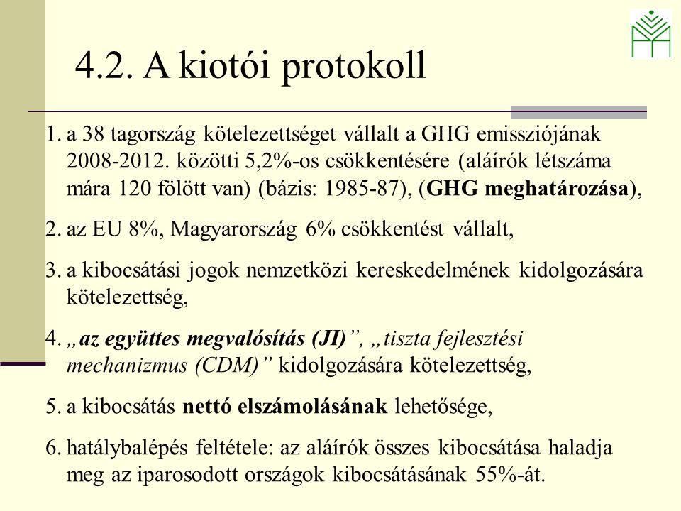 1.a 38 tagország kötelezettséget vállalt a GHG emissziójának 2008-2012.