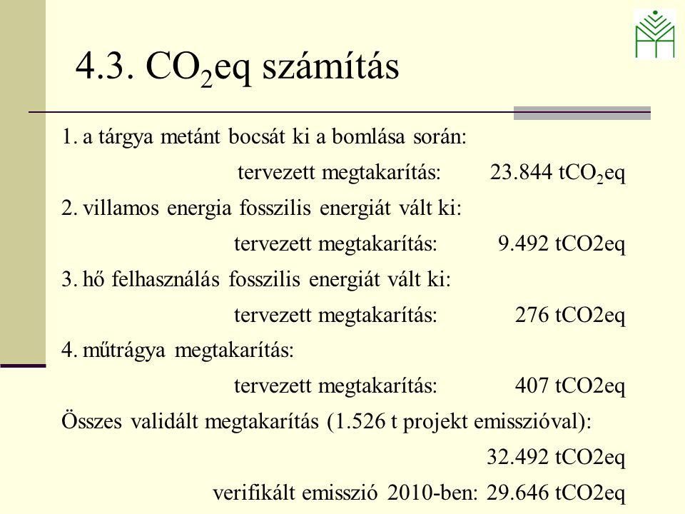 1.a tárgya metánt bocsát ki a bomlása során: tervezett megtakarítás:23.844 tCO 2 eq 2.villamos energia fosszilis energiát vált ki: tervezett megtakarítás: 9.492 tCO2eq 3.hő felhasználás fosszilis energiát vált ki: tervezett megtakarítás: 276 tCO2eq 4.műtrágya megtakarítás: tervezett megtakarítás: 407 tCO2eq Összes validált megtakarítás (1.526 t projekt emisszióval): 32.492 tCO2eq verifikált emisszió 2010-ben: 29.646 tCO2eq 4.3.