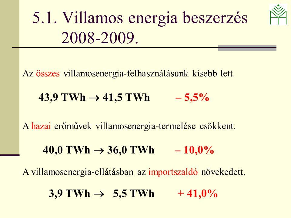5.1. Villamos energia beszerzés 2008-2009. A hazai erőművek villamosenergia-termelése csökkent.