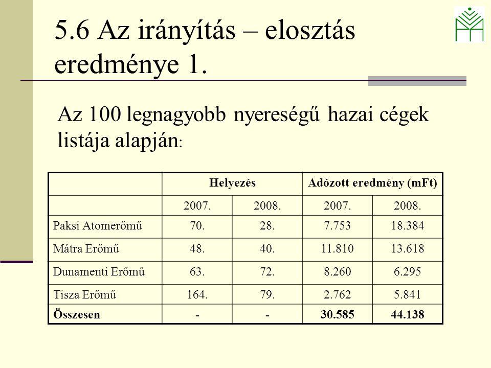 5.6 Az irányítás – elosztás eredménye 1. HelyezésAdózott eredmény (mFt) 2007.2008.2007.2008.