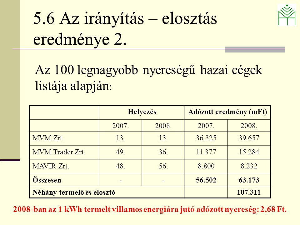 5.6 Az irányítás – elosztás eredménye 2. HelyezésAdózott eredmény (mFt) 2007.2008.2007.2008.